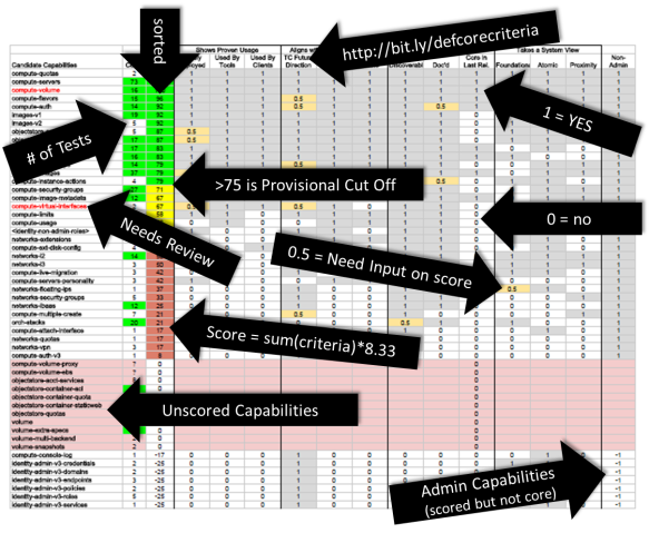 capabilities_matrix_explained